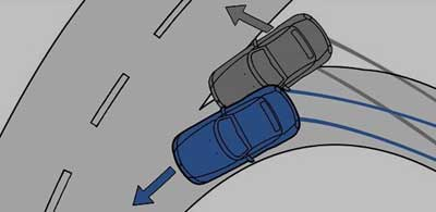 stability control