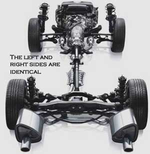 symmetrical driveline